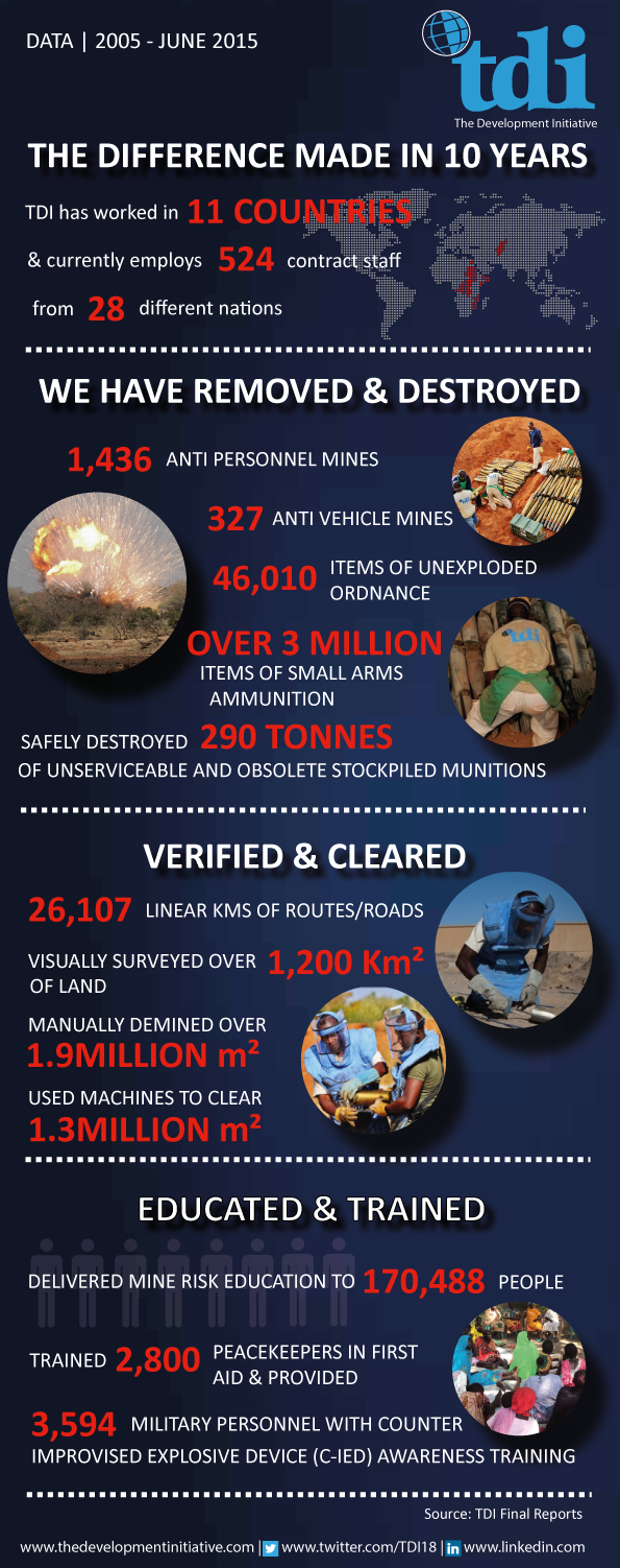 TDI-Infographic-v53